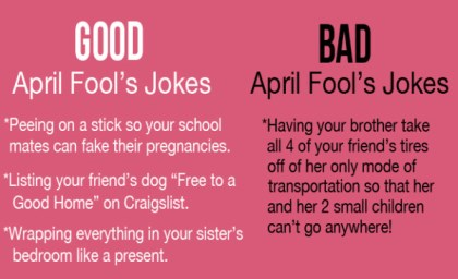 Funny April Fools, Pranks , Jokes, Memes, Images, Tricks ...